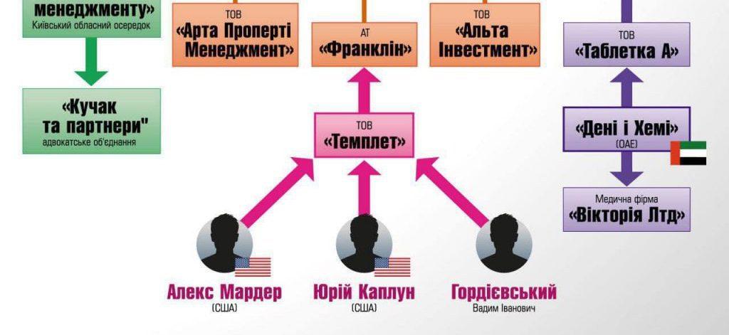 Алекс Мардер и Юрий Каплун